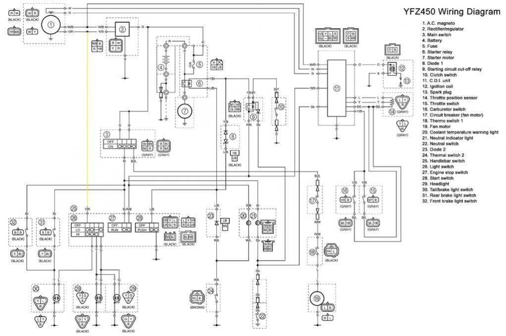 yfz 450 wiring schematic wiring diagram data  2007 yamaha yfz450 wiring schematic #4