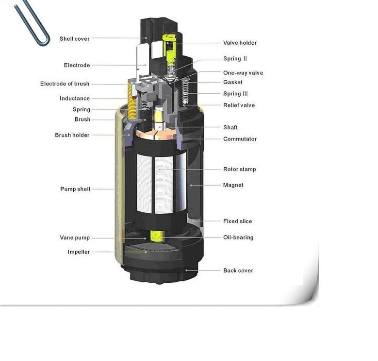 2009 YFZ450R Fuel pump - Yamaha YFZ450 Forum : YFZ450